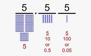 A Diagram Of The Number 555 With Base Ten Blocks And