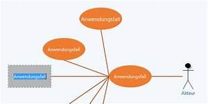 Erstellen Des Diagramms In Uml