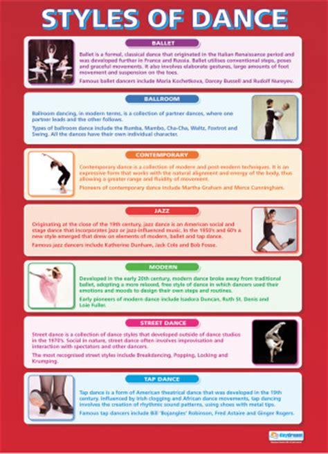 styles  dance dance educational school posters