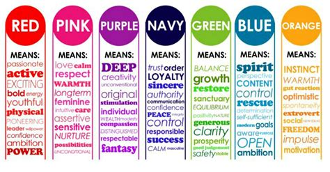 how colors affect you color psychology how colors influence you