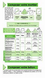 Dosage Pour Faire Du Beton : reussir le dosage du mortier et du beton ~ Premium-room.com Idées de Décoration