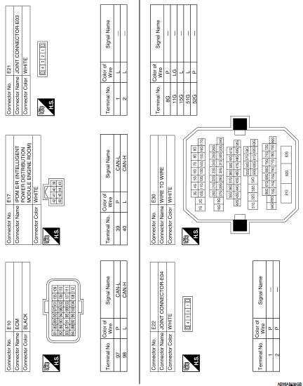 Nissan Altima Service Manual Charging System