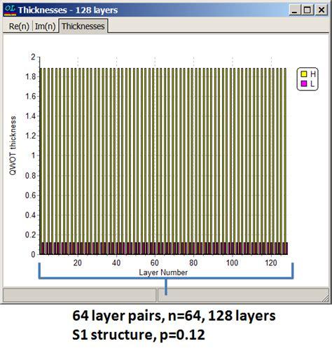 notch filter design optilayer notch filters