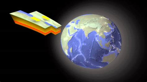 plate boundaries divergent convergent  transform