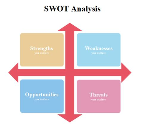 Transfer Ppt Template To Word by Free Swot Templates For Word Ppt And Pdf
