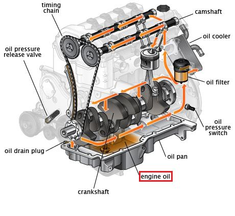 Corian 810 Sink Cad File by Diesel Engine Troubleshooting Chart Pdf