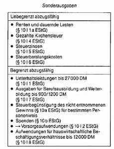 Werbungskosten Berechnen : sonderausgaben wirtschaftslexikon ~ Themetempest.com Abrechnung