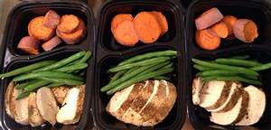 What U0026 39 S A Good Daily Meal Plan For Gaining Muscle Mass