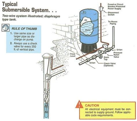 Wire Submersible Well Pump Wiring Diagram