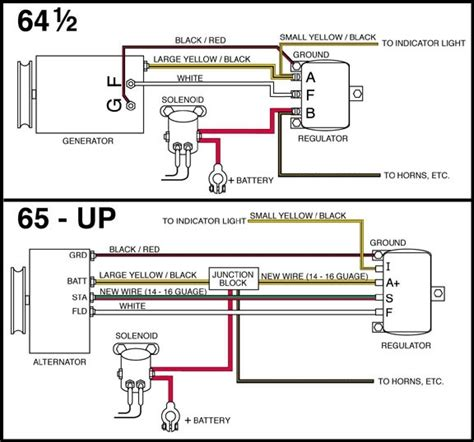 wilson alternator wiring diagram dual battery isolator