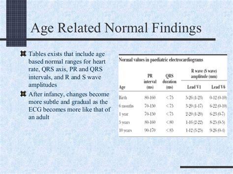 pr normal range pr normal range 28 images normal pr interval paediatric interpretation in the emergency