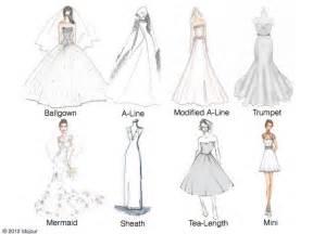 types of wedding dresses wedding dresses 101 types of wedding dress silhouette knotsvilla