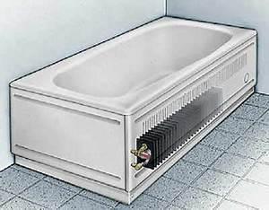 Wanne Für Waschmaschine : heizung badewanne eckventil waschmaschine ~ Michelbontemps.com Haus und Dekorationen