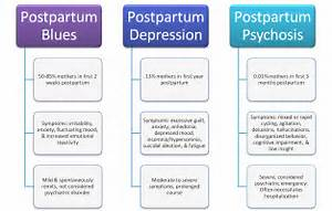 work the same for treating depression. • Most people with depression ...  Citalopram Adolescent depression