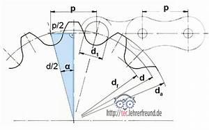 Zahnrad Modul Berechnen : kettenr der berechnen tec lehrerfreund ~ Themetempest.com Abrechnung