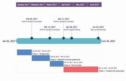 Timeline Project Plan Business Solution Diagram Diagrams