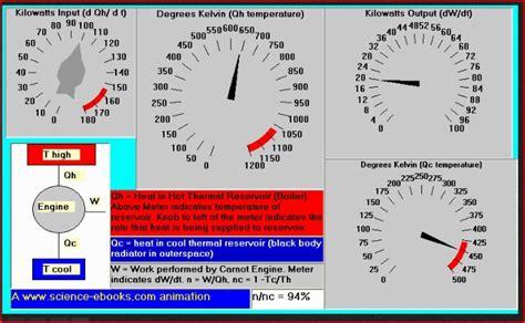 About Electronics Circuit Simulator Physics Virtual