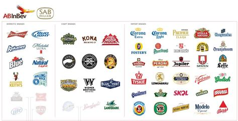 These 5 Big Companies Control The World's Beer