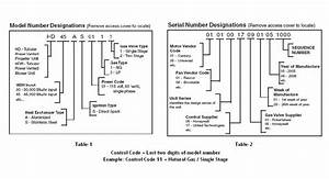 Modine Wiring Diagram