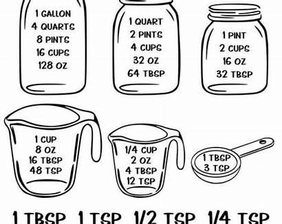Conversion Kitchen Measurement Decal Chart Mason Jar