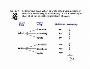 Sample Tree Diagram