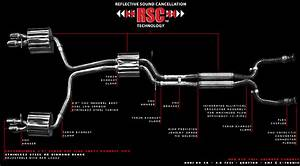 Apr Releases Exhaust System For The 2010 Audi S4 Featuring