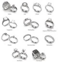 different types of wedding rings anatomy of a ring