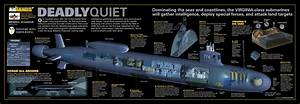 Nuclear Submarine Diagram