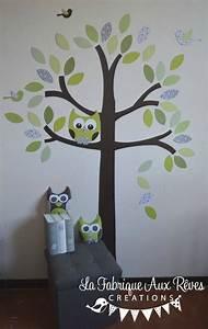 Stickers Arbre Chambre Bébé : stickers arbre vert anis amande kaki chocolat marron gris ~ Melissatoandfro.com Idées de Décoration