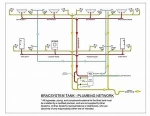 Wiring Diagram Best 10 House