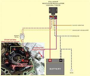 Aamidis Blogspot Com  Wiring Diagram Kiprok Satria Fu