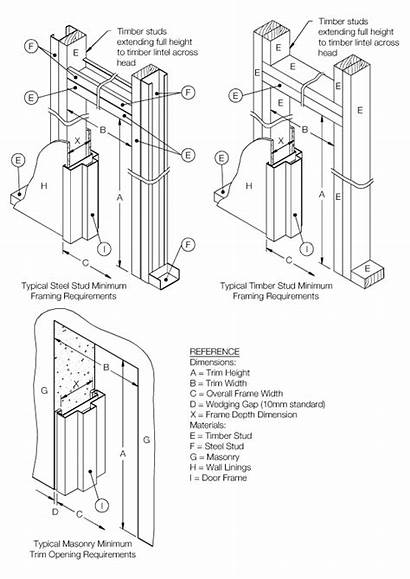 Installation Framing Wall Doors Instructions Requirements Door