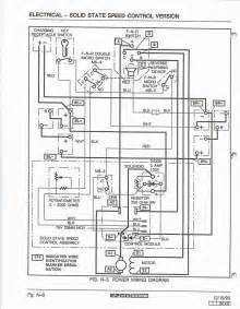 similiar ezgo gas wiring diagram keywords ezgo txt gas wiring diagram wiring diagram for 2014 ezgo txt gas also