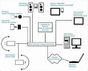 Ccbda Structured Wiring