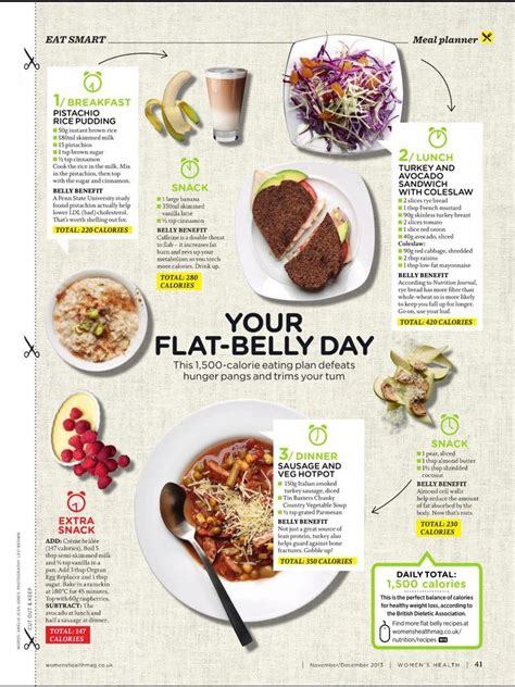 flat belly day diet recipes flat belly dieta saludable