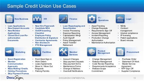 Docusign For Credit Unions Increase Member Satisfaction