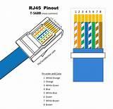Wiring Diagram For Ethernet Rj45