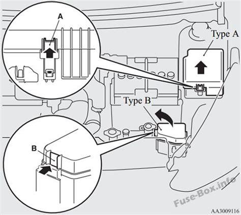2015 Mitsubishi Mirage Engine Diagram by Fuse Box Diagram Gt Mitsubishi Mirage 2014 2019