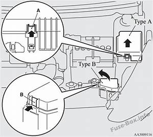 Fuse Box Diagram  U0026gt  Mitsubishi Mirage  2014