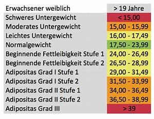 Body Mass Index Berechnen Frau : bmi tabelle rezeptrechner ~ Themetempest.com Abrechnung