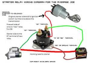 similiar ford explorer starter relay wiring keywords starter solenoid wiring diagram wiring diagram 12v starter solenoid