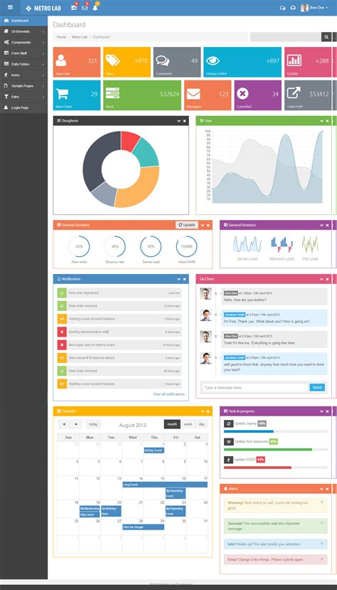 html dashboard template metro lab responsive metro dashboard template free demo