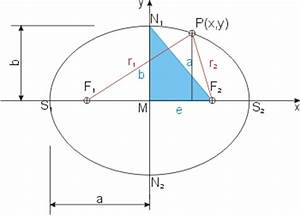 Ellipse Berechnen : die ellipsengeometrie ~ Themetempest.com Abrechnung