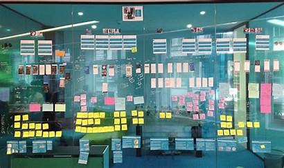 Lean Thinking Wall Agile Together Understanding Mind