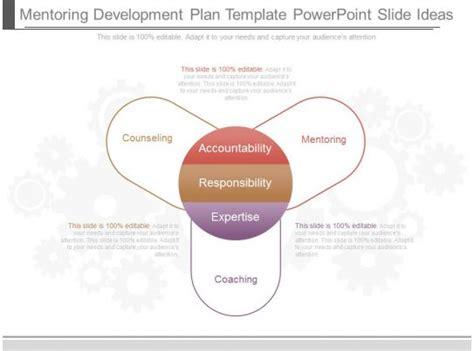 ppts mentoring development plan template powerpoint