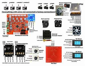 Anet A8 Wiring Diagram