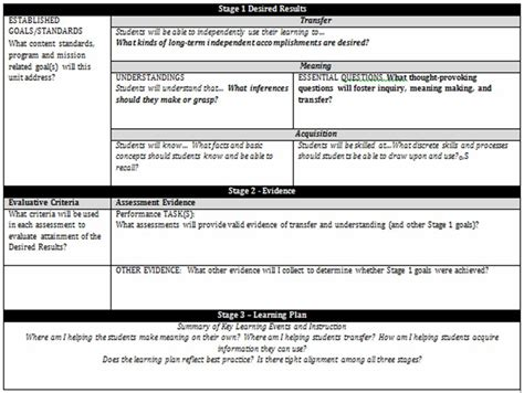 ubd template adopt and adapt ict in elt august 2013