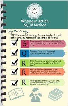 sq3r sq3r comprehension strategies