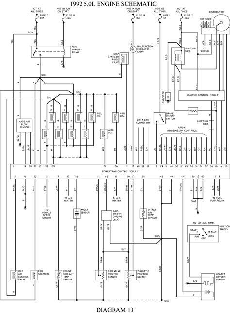 2004 E250 Fuse Box Diagram by 2004 Ford Econoline E250 Fuse Box Diagram