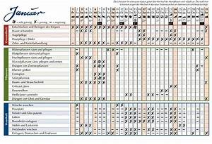 Mondkalender Für Pflanzen : mondkalender 2019 ~ Orissabook.com Haus und Dekorationen